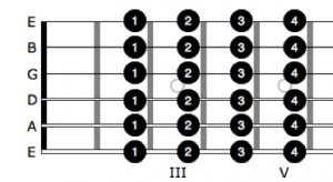 Quasichromatik-effektiv-gitarre lernen 2