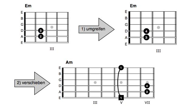 Akkorde auf der Gitarre lernen 1