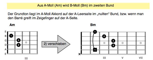 Akkorde auf der Gitarre lernen 3