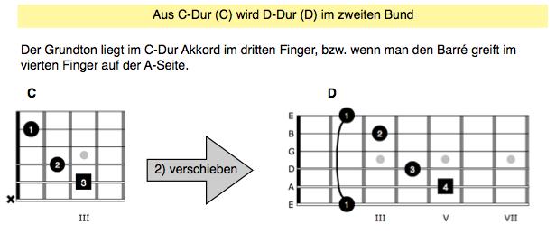 Akkorde auf der Gitarre lernen 4